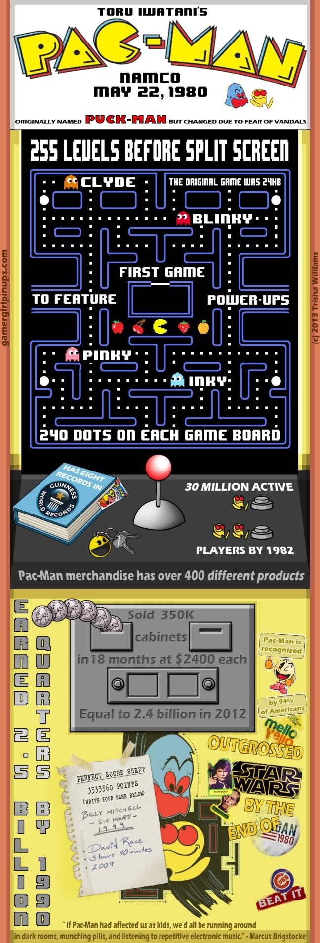 pac-man_infograph